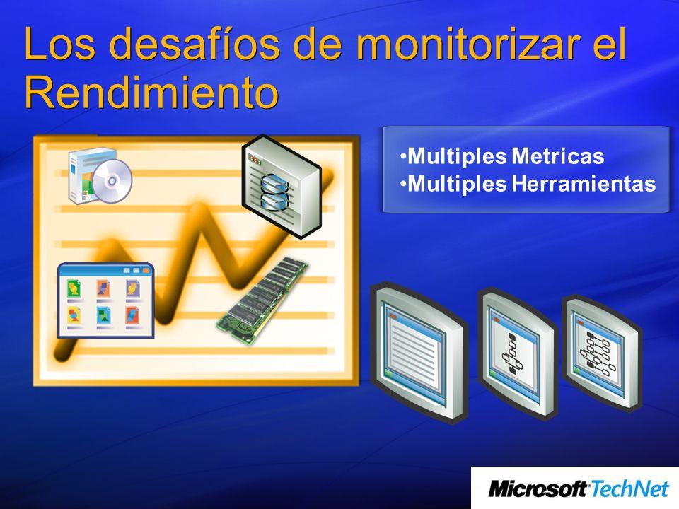 Los desafíos de monitorizar el Rendimiento Multiples Metricas Multiples Herramientas