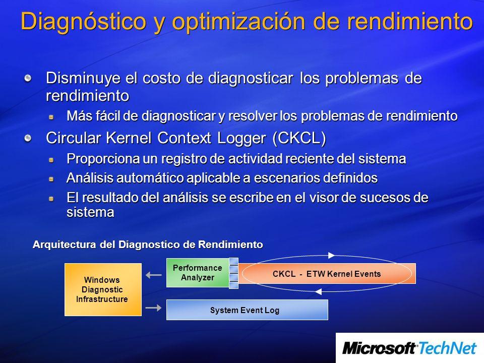 Performance Analyzer Windows Diagnostic Infrastructure System Event Log CKCL - ETW Kernel Events Arquitectura del Diagnostico de Rendimiento Diagnóstico y optimización de rendimiento Disminuye el costo de diagnosticar los problemas de rendimiento Más fácil de diagnosticar y resolver los problemas de rendimiento Circular Kernel Context Logger (CKCL) Proporciona un registro de actividad reciente del sistema Análisis automático aplicable a escenarios definidos El resultado del análisis se escribe en el visor de sucesos de sistema