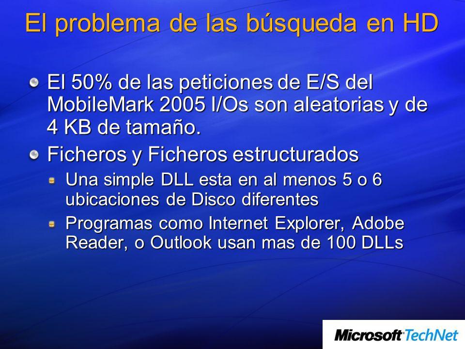 El problema de las búsqueda en HD El 50% de las peticiones de E/S del MobileMark 2005 I/Os son aleatorias y de 4 KB de tamaño.