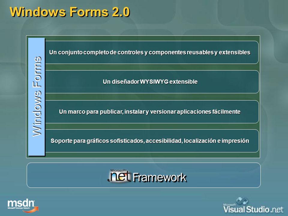 Windows Forms 2.0 Un conjunto completo de controles y componentes reusables y extensibles Un diseñador WYSIWYG extensible Un marco para publicar, inst