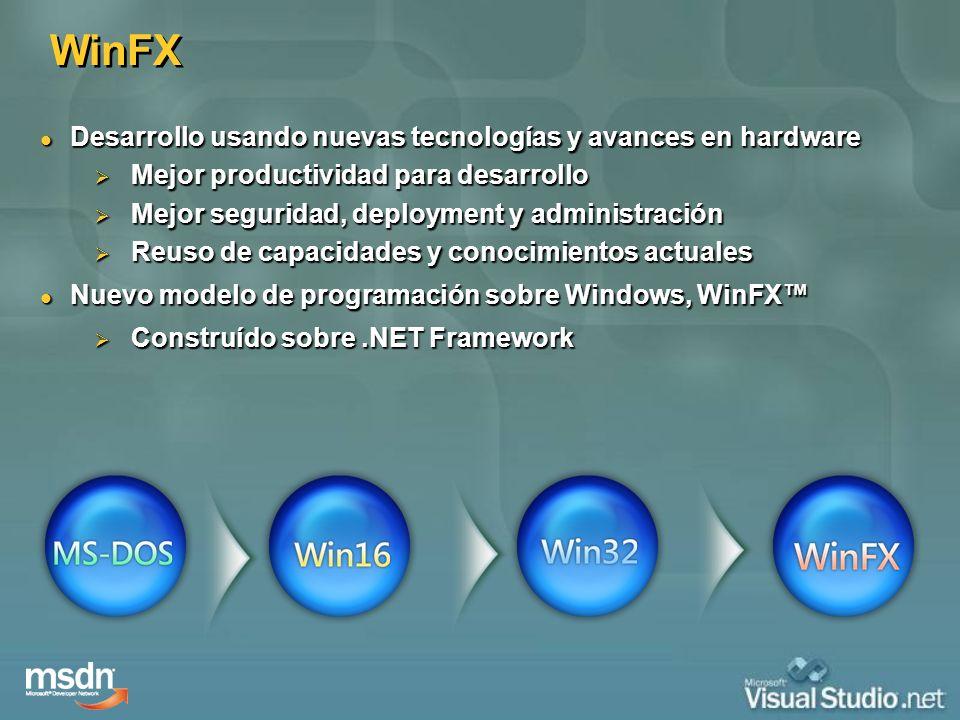 WinFX Desarrollo usando nuevas tecnologías y avances en hardware Desarrollo usando nuevas tecnologías y avances en hardware Mejor productividad para d