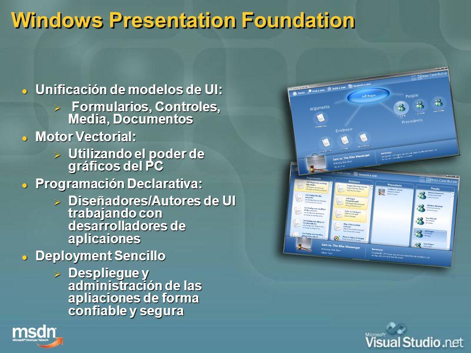Windows Presentation Foundation Unificación de modelos de UI: Unificación de modelos de UI: Formularios, Controles, Media, Documentos Formularios, Con