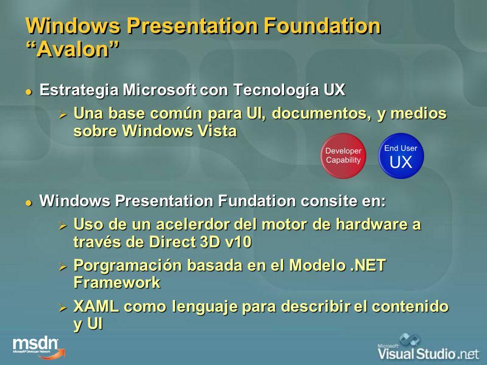 Windows Presentation Foundation Avalon Estrategia Microsoft con Tecnología UX Estrategia Microsoft con Tecnología UX Una base común para UI, documento
