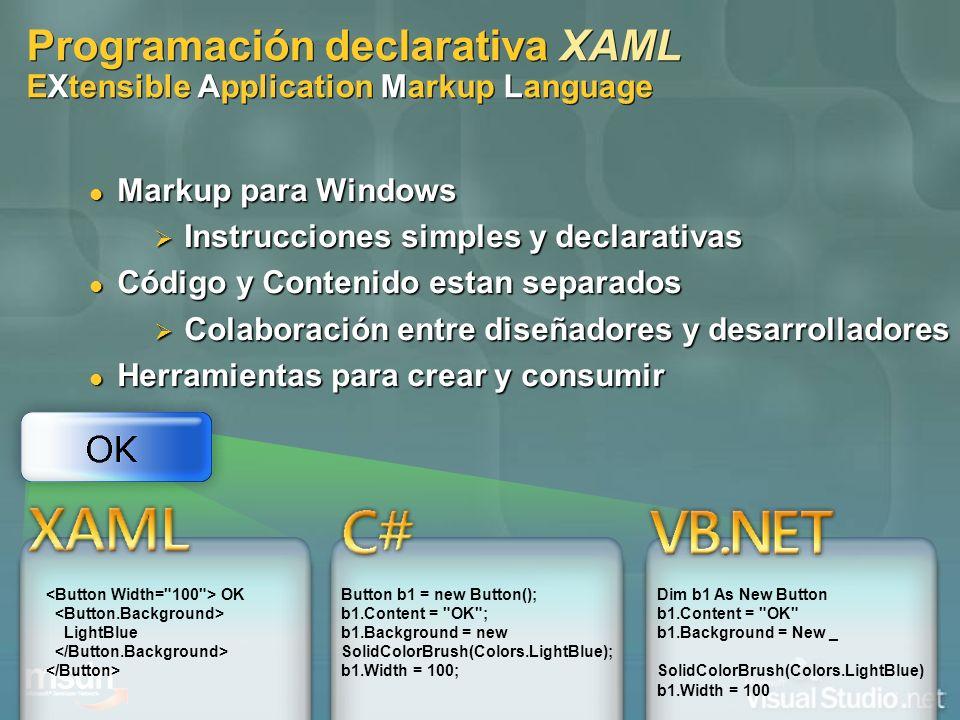 Markup para Windows Markup para Windows Instrucciones simples y declarativas Instrucciones simples y declarativas Código y Contenido estan separados C