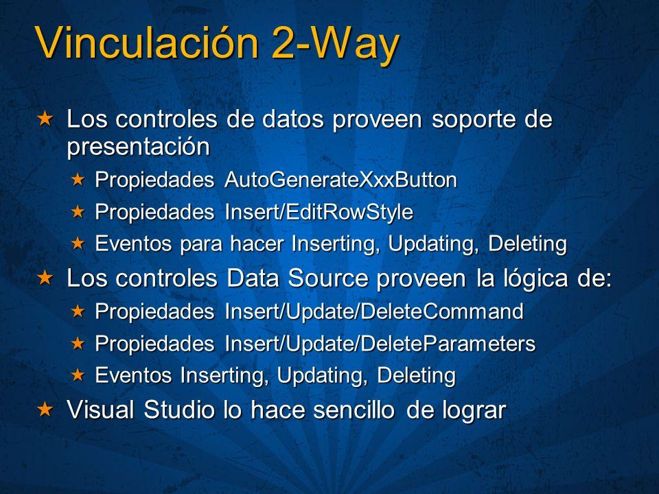 Vinculación 2-Way Los controles de datos proveen soporte de presentación Los controles de datos proveen soporte de presentación Propiedades AutoGenerateXxxButton Propiedades AutoGenerateXxxButton Propiedades Insert/EditRowStyle Propiedades Insert/EditRowStyle Eventos para hacer Inserting, Updating, Deleting Eventos para hacer Inserting, Updating, Deleting Los controles Data Source proveen la lógica de: Los controles Data Source proveen la lógica de: Propiedades Insert/Update/DeleteCommand Propiedades Insert/Update/DeleteCommand Propiedades Insert/Update/DeleteParameters Propiedades Insert/Update/DeleteParameters Eventos Inserting, Updating, Deleting Eventos Inserting, Updating, Deleting Visual Studio lo hace sencillo de lograr Visual Studio lo hace sencillo de lograr