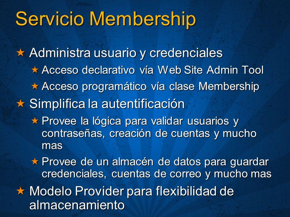 Servicio Membership Administra usuario y credenciales Administra usuario y credenciales Acceso declarativo vía Web Site Admin Tool Acceso declarativo