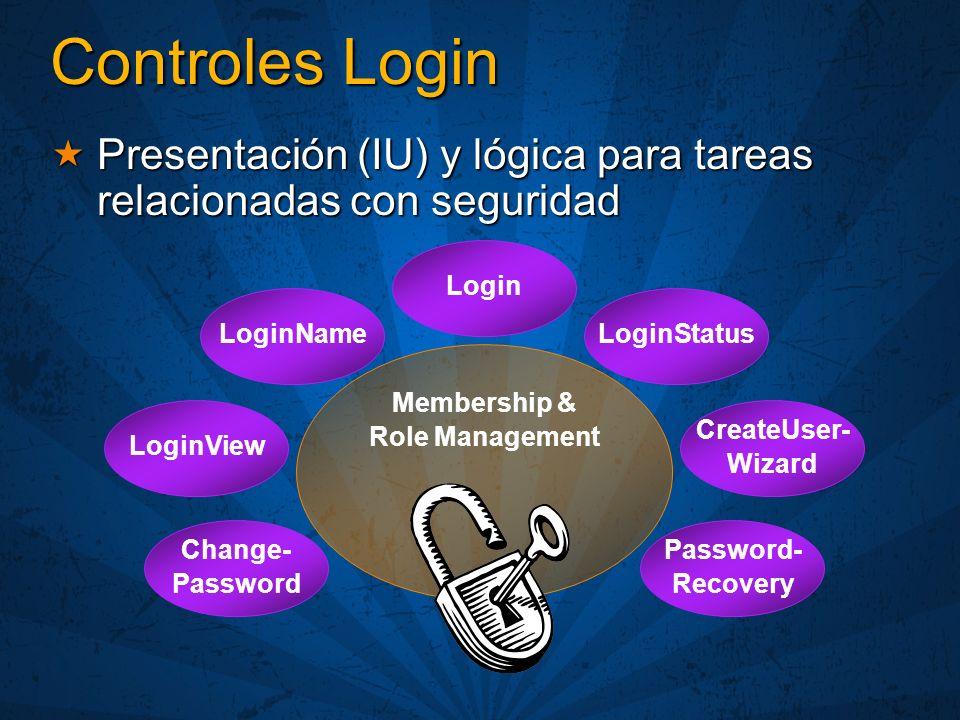 Controles Login Presentación (IU) y lógica para tareas relacionadas con seguridad Presentación (IU) y lógica para tareas relacionadas con seguridad Login Password- Recovery LoginStatusLoginName LoginView CreateUser- Wizard Change- Password Membership & Role Management