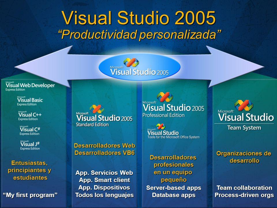 Visual Studio 2005 Productividad personalizada Entusiastas, principiantes y estudiantes My first program Desarrolladores Web Desarrolladores VB6 App.