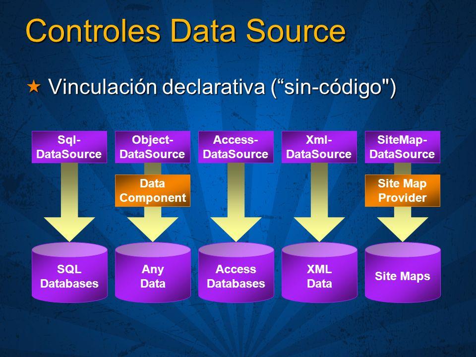 Controles de Datos Nuevos controles que soportan vinculación a datos Nuevos controles que soportan vinculación a datos Soporte interno para seleccionar, editar, paginar, ordenas y mucho mas Soporte interno para seleccionar, editar, paginar, ordenas y mucho mas GridViewDetailsViewFormView