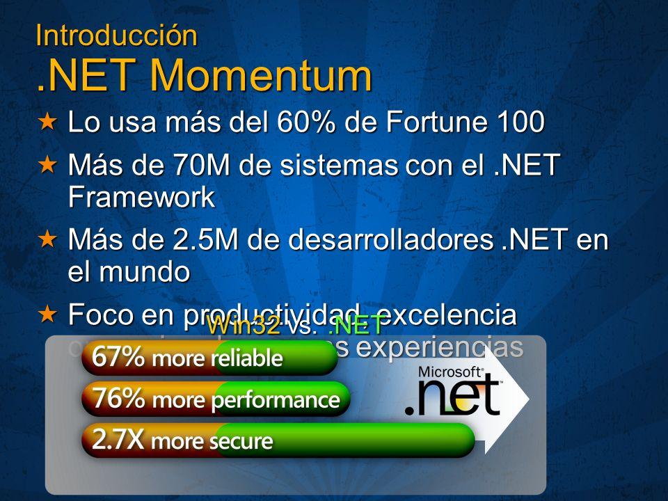 Introducción.NET Momentum Lo usa más del 60% de Fortune 100 Lo usa más del 60% de Fortune 100 Más de 70M de sistemas con el.NET Framework Más de 70M d