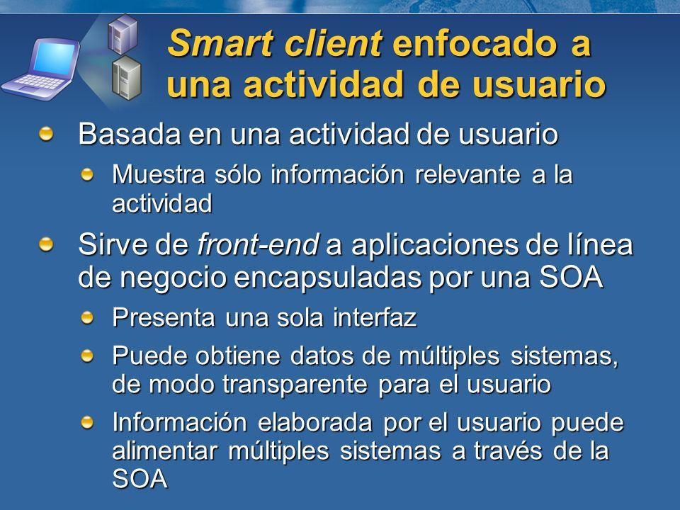 Smart client enfocado a una actividad de usuario Basada en una actividad de usuario Muestra sólo información relevante a la actividad Sirve de front-e