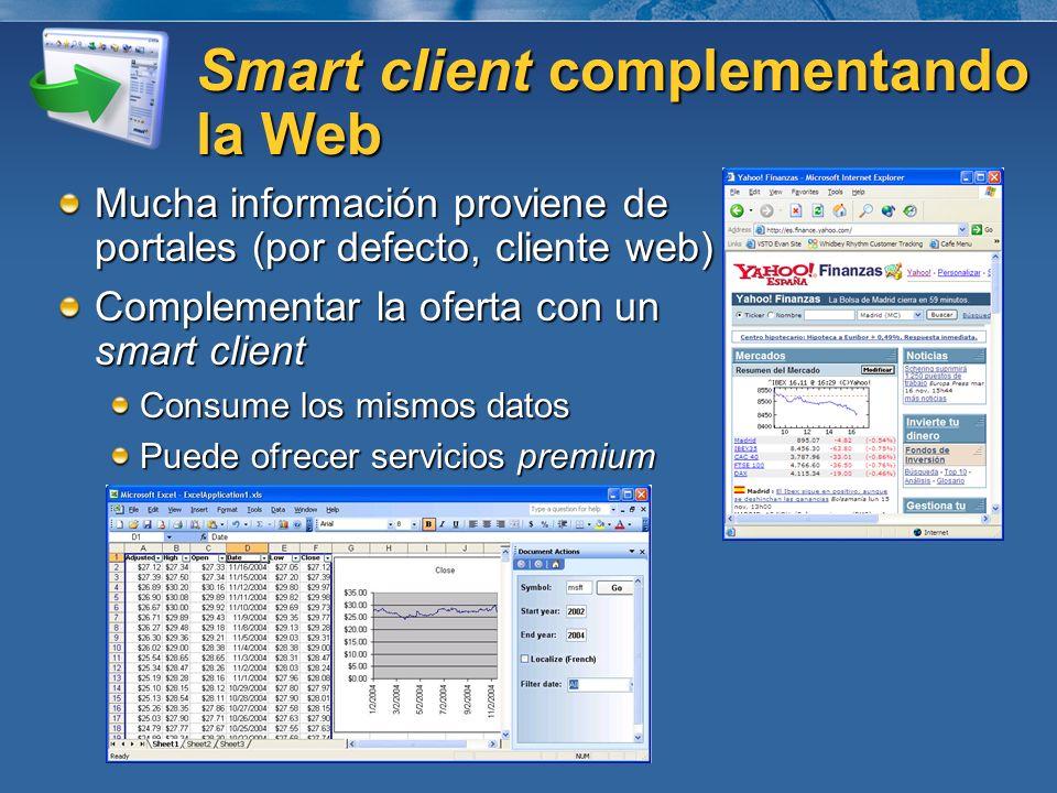 Smart client complementando la Web Mucha información proviene de portales (por defecto, cliente web) Complementar la oferta con un smart client Consum