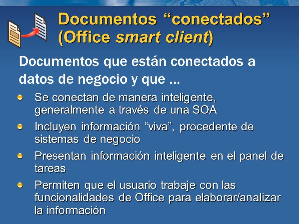 Documentos conectados (Office smart client) Se conectan de manera inteligente, generalmente a través de una SOA Incluyen información viva, procedente