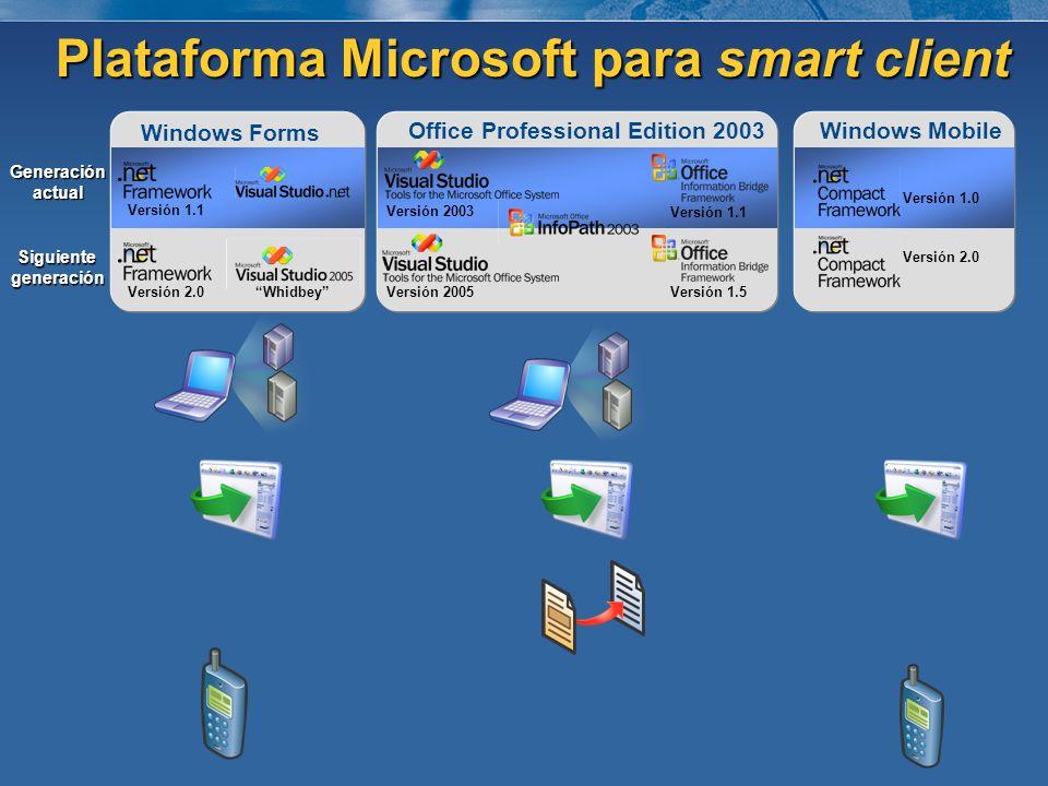 Plataforma Microsoft para smart client Office Professional Edition 2003Windows Mobile Windows Forms Versión 1.1 Versión 2.0 Generaciónactual Siguiente