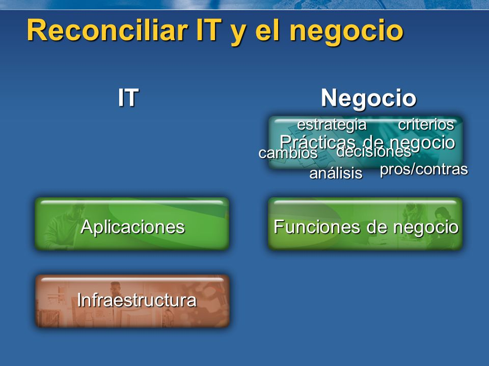 Smart Client Architecture and Design Guide http://msdn.microsoft.com/library/default.asp?url=/library/en- us/dnpag/html/scag-ch03.asp http://msdn.microsoft.com/library/default.asp?url=/library/en- us/dnpag/html/scag-ch03.asp http://msdn.microsoft.com/library/default.asp?url=/library/en- us/dnpag/html/scag-ch03.asp User Interface Process Application Block for.NET http://msdn.microsoft.com/library/default.asp?url=/library/en- us/dnbda/html/uip.asp http://msdn.microsoft.com/library/default.asp?url=/library/en- us/dnbda/html/uip.asp http://msdn.microsoft.com/library/default.asp?url=/library/en- us/dnbda/html/uip.asp Smart Client Offline Application Block http://msdn.microsoft.com/library/default.asp?url=/library/en- us/dnpag/html/offline.asp http://msdn.microsoft.com/library/default.asp?url=/library/en- us/dnpag/html/offline.asp http://msdn.microsoft.com/library/default.asp?url=/library/en- us/dnpag/html/offline.asp Caching Application Block for.NET http://msdn.microsoft.com/library/default.asp?url=/library/en- us/dnpag/html/Cachingblock.asp http://msdn.microsoft.com/library/default.asp?url=/library/en- us/dnpag/html/Cachingblock.asp http://msdn.microsoft.com/library/default.asp?url=/library/en- us/dnpag/html/Cachingblock.asp Caching Architecture Guide for.NET Framework Applications http://msdn.microsoft.com/library/default.asp?url=/library/en- us/dnbda/html/CachingArch.asp?frame=true http://msdn.microsoft.com/library/default.asp?url=/library/en- us/dnbda/html/CachingArch.asp?frame=true http://msdn.microsoft.com/library/default.asp?url=/library/en- us/dnbda/html/CachingArch.asp?frame=true Updater Application Block for.NET http://msdn.microsoft.com/library/default.asp?url=/library/en- us/dnbda/html/updater.asp http://msdn.microsoft.com/library/default.asp?url=/library/en- us/dnbda/html/updater.asp http://msdn.microsoft.com/library/default.asp?url=/library/en- us/dnbda/html/updater.asp Deploying.NET Framework-based Applications http://msdn.microsoft.com/library/default.asp?url=/library/en- us/dnbda/html/DALGRoadmap.asp http://msdn.microsoft.com/library/default.asp?url=/library/en- us/dnbda/html/DALGRoadmap.asp http://msdn.microsoft.com/library/default.asp?url=/library/en- us/dnbda/html/DALGRoadmap.asp Smart client: Guías de arquitectura