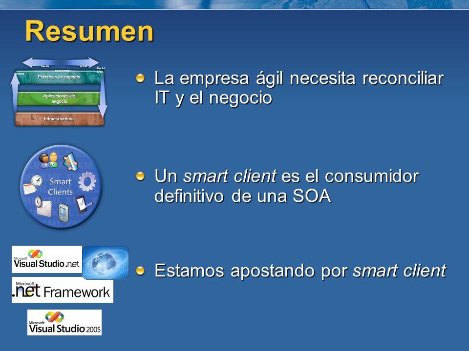 Resumen La empresa ágil necesita reconciliar IT y el negocio Un smart client es el consumidor definitivo de una SOA Estamos apostando por smart client