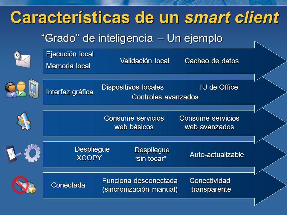 Características de un smart client Ejecución local Memoria local Dispositivos locales Consume servicios web avanzados Despliegue sin tocar Auto-actual