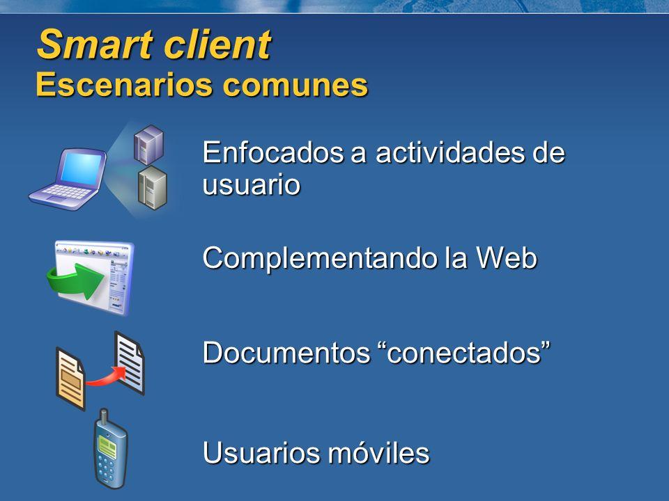 Smart client Escenarios comunes Enfocados a actividades de usuario Complementando la Web Documentos conectados Usuarios móviles