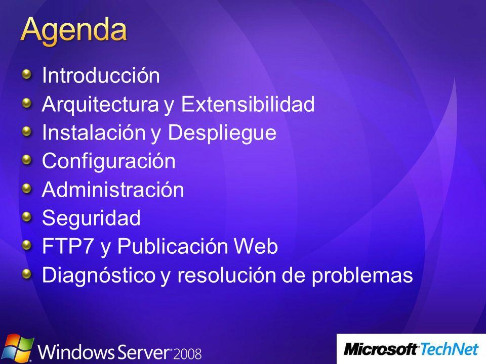 Introducción Arquitectura y Extensibilidad Instalación y Despliegue Configuración Administración Seguridad FTP7 y Publicación Web Diagnóstico y resolución de problemas