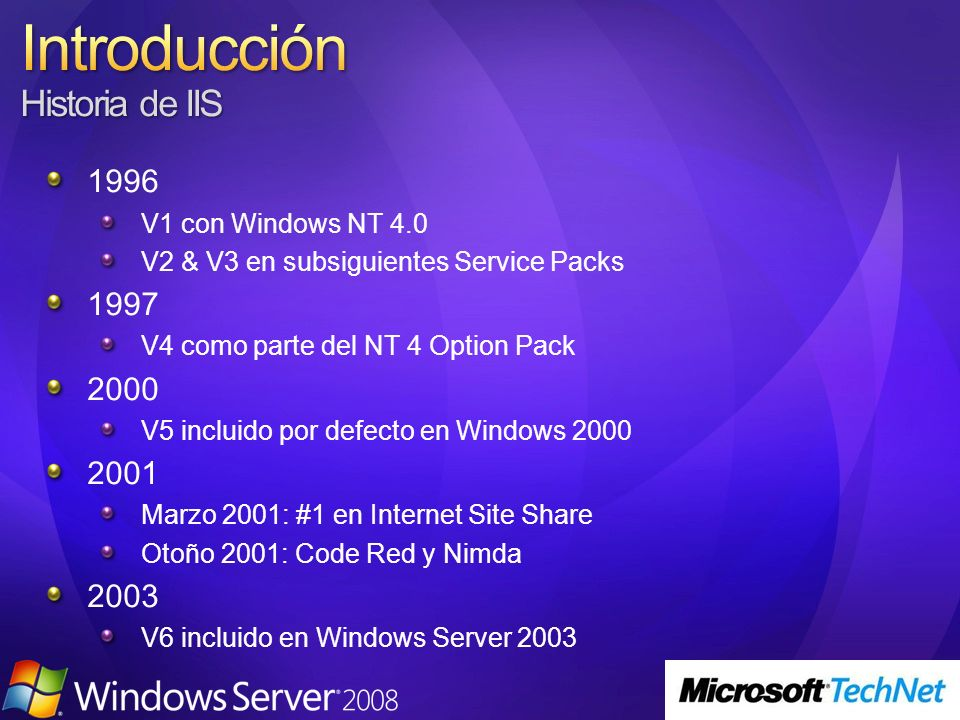 1996 V1 con Windows NT 4.0 V2 & V3 en subsiguientes Service Packs 1997 V4 como parte del NT 4 Option Pack 2000 V5 incluido por defecto en Windows 2000 2001 Marzo 2001: #1 en Internet Site Share Otoño 2001: Code Red y Nimda 2003 V6 incluido en Windows Server 2003