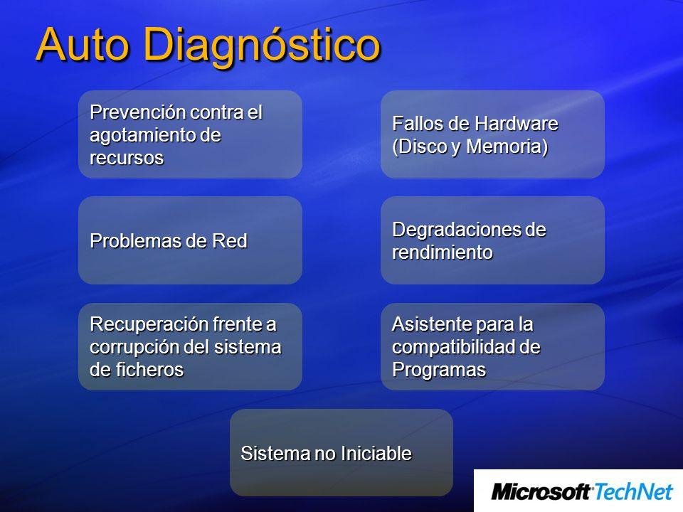 Auto Diagnóstico Prevención contra el agotamiento de recursos Fallos de Hardware (Disco y Memoria) Degradaciones de rendimiento Problemas de Red Recup