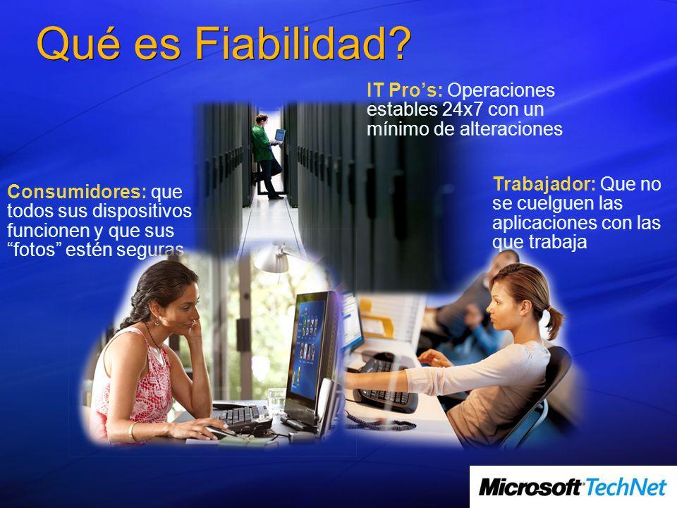 Qué es Fiabilidad? Trabajador: Que no se cuelguen las aplicaciones con las que trabaja IT Pros: Operaciones estables 24x7 con un mínimo de alteracione