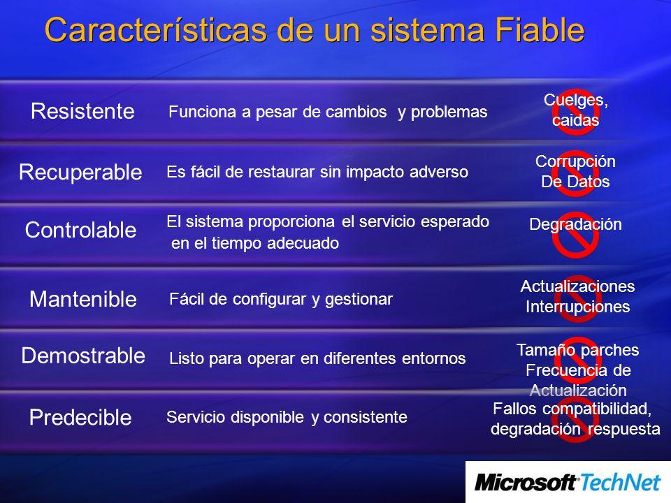 Características de un sistema Fiable Fácil de configurar y gestionar Mantenible Actualizaciones Interrupciones Listo para operar en diferentes entorno