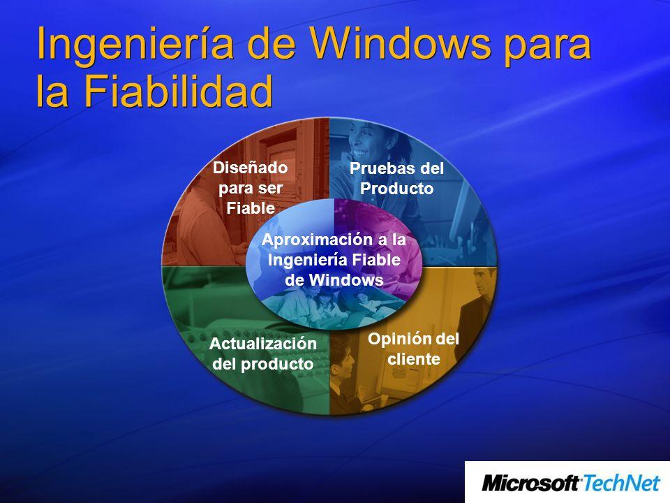 Ingeniería de Windows para la Fiabilidad Diseñado para ser Fiable Actualización del producto Pruebas del Producto Opinión del cliente Aproximación a l