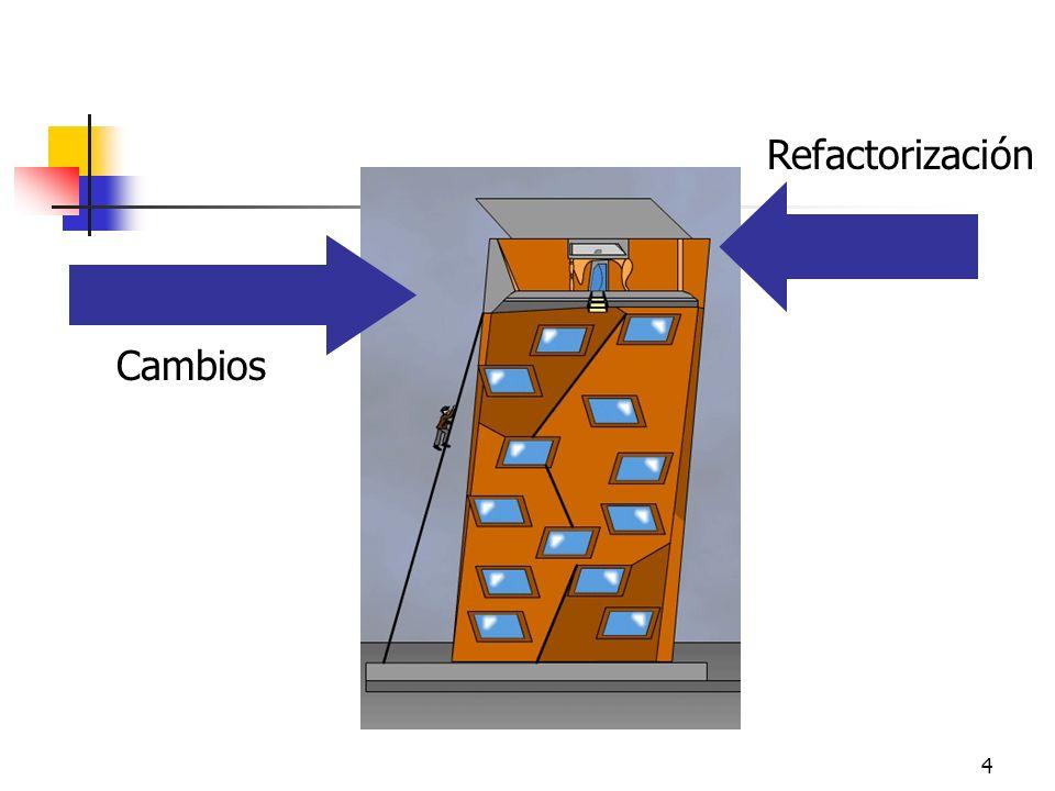 25 Las Refactorizaciones Técnicas detalladas de transformaciones del código Formato común: Motivación, Mecanismo y Ejemplo Pueden ser en nivel de un objeto, entre dos objetos, entre grupos de objetos y en escala grande
