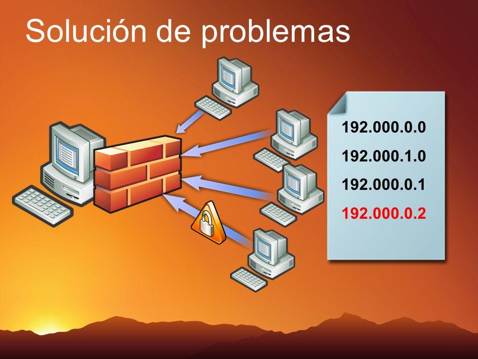 Solución de problemas 192.000.0.0 192.000.1.0 192.000.0.1 192.000.0.2