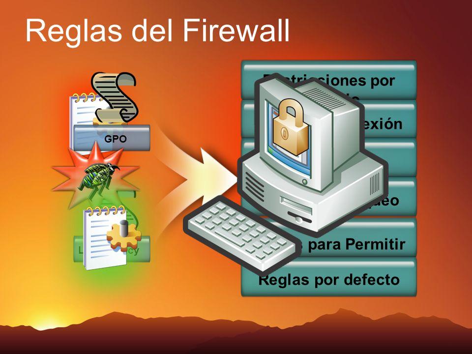 Reglas del Firewall Restricciones por Servicio Reglas de conexión segura Reglas de autenticación Reglas de Bloqueo Reglas para Permitir Reglas por def