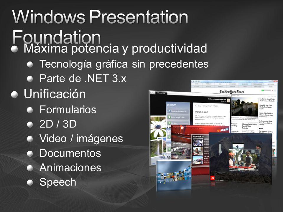 Máxima potencia y productividad Tecnología gráfica sin precedentes Parte de.NET 3.x Unificación Formularios 2D / 3D Video / imágenes Documentos Animac