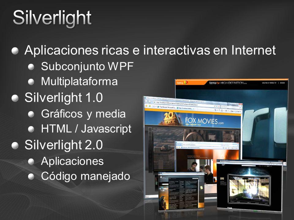 Aplicaciones ricas e interactivas en Internet Subconjunto WPF Multiplataforma Silverlight 1.0 Gráficos y media HTML / Javascript Silverlight 2.0 Aplic