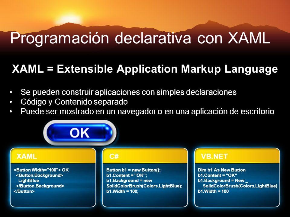 Programación declarativa con XAML XAML = Extensible Application Markup Language Se pueden construir aplicaciones con simples declaraciones Código y Contenido separado Puede ser mostrado en un navegador o en una aplicación de escritorio OK LightBlue XAML Button b1 = new Button(); b1.Content = OK ; b1.Background = new SolidColorBrush(Colors.LightBlue); b1.Width = 100; C# Dim b1 As New Button b1.Content = OK b1.Background = New _ SolidColorBrush(Colors.LightBlue) b1.Width = 100 VB.NET