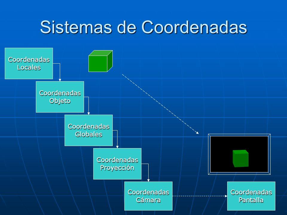 Sistemas de Coordenadas CoordenadasLocales CoordenadasObjeto CoordenadasGlobales CoordenadasCámara CoordenadasProyección CoordenadasPantalla