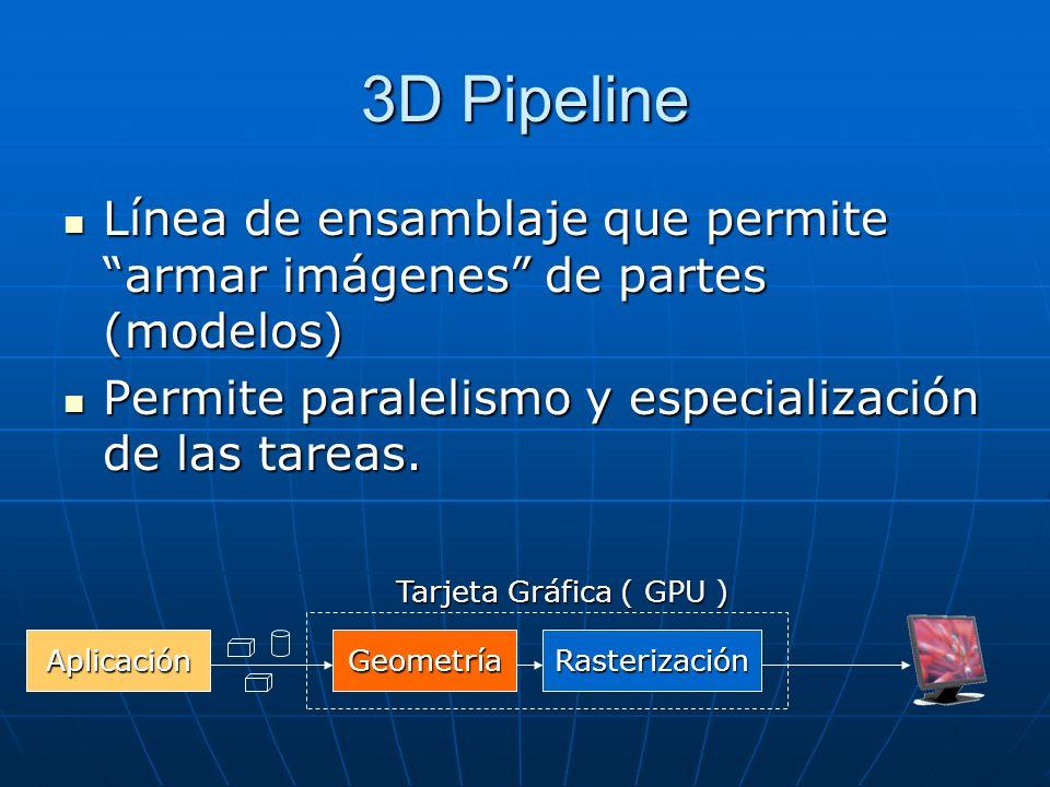 3D Pipeline Línea de ensamblaje que permite armar imágenes de partes (modelos) Línea de ensamblaje que permite armar imágenes de partes (modelos) Perm