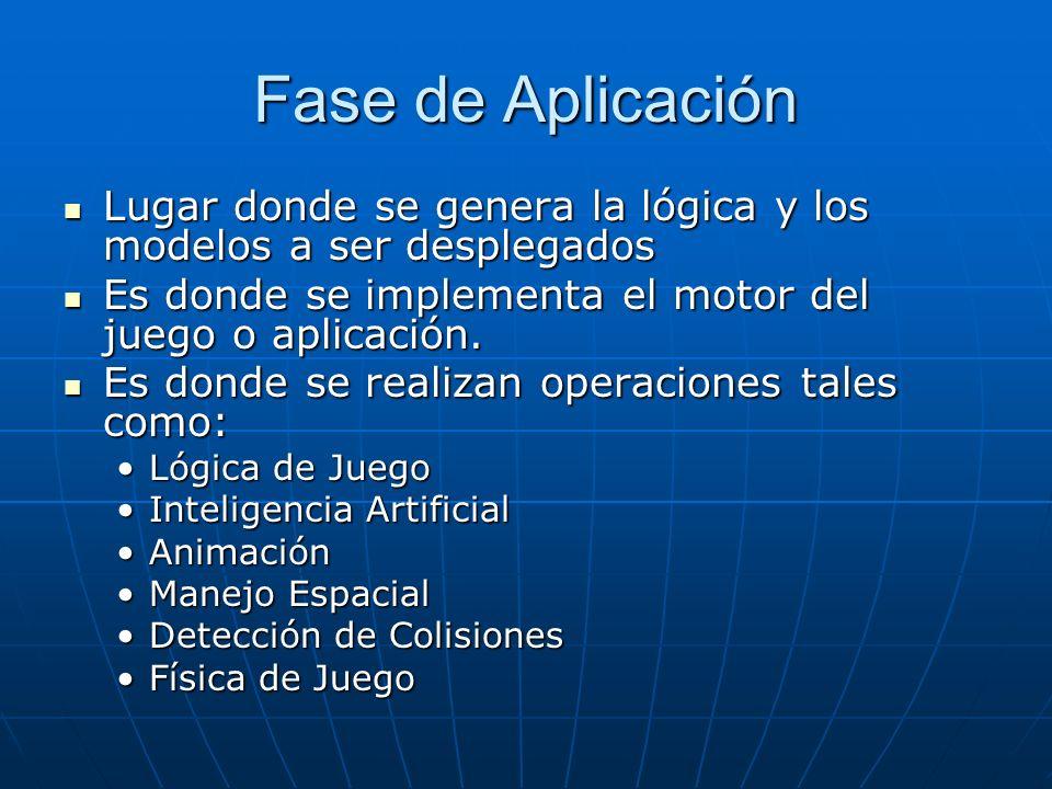 Fase de Aplicación Lugar donde se genera la lógica y los modelos a ser desplegados Lugar donde se genera la lógica y los modelos a ser desplegados Es