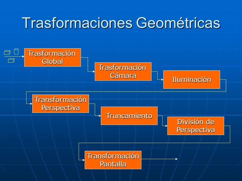 Trasformaciones Geométricas TrasformaciónGlobal TrasformaciónCámara Iluminación TransformaciónPerspectiva Truncamiento División de Perspectiva Transfo