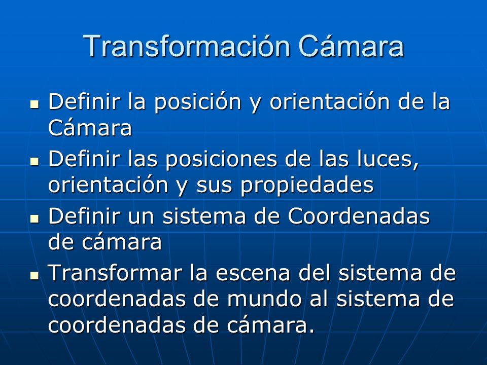 Transformación Cámara Definir la posición y orientación de la Cámara Definir la posición y orientación de la Cámara Definir las posiciones de las luce