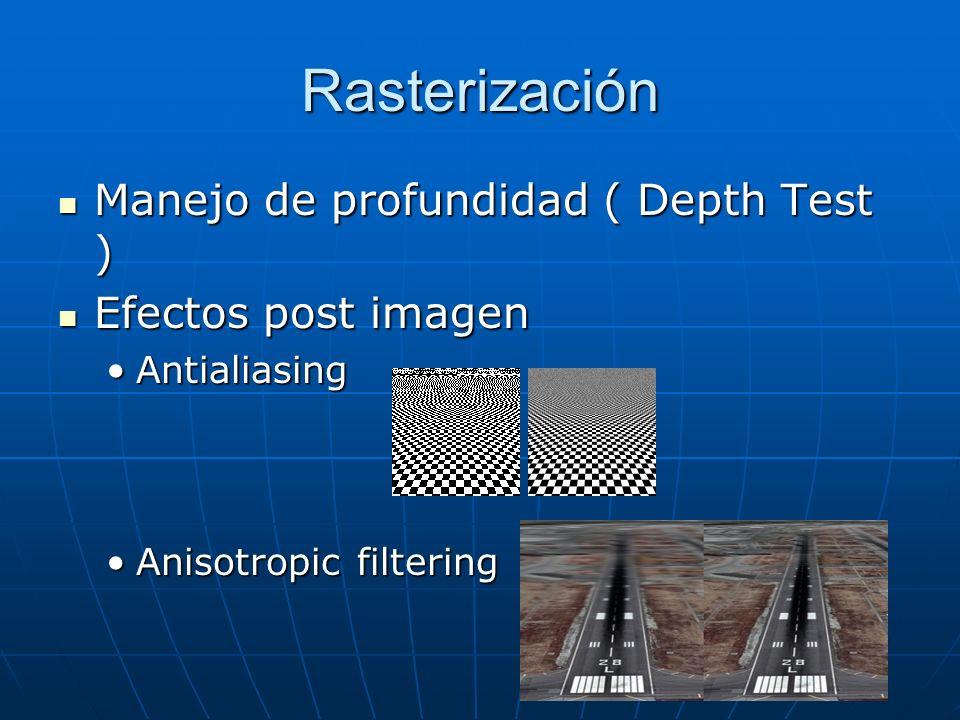 Rasterización Manejo de profundidad ( Depth Test ) Manejo de profundidad ( Depth Test ) Efectos post imagen Efectos post imagen AntialiasingAntialiasi