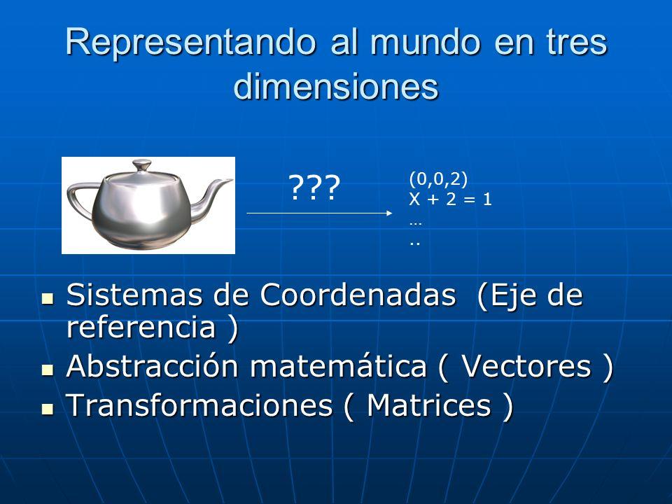 Representando al mundo en tres dimensiones Sistemas de Coordenadas (Eje de referencia ) Sistemas de Coordenadas (Eje de referencia ) Abstracción matem