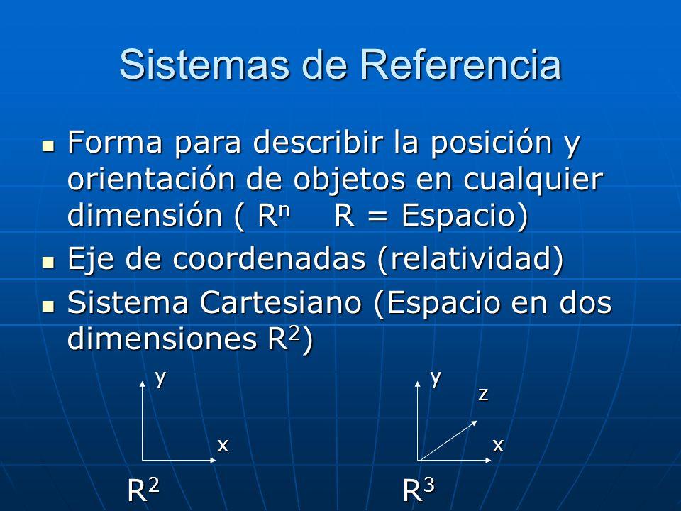 Sistemas de Referencia Forma para describir la posición y orientación de objetos en cualquier dimensión ( R n R = Espacio) Forma para describir la pos