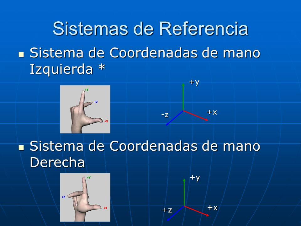 Sistemas de Referencia Sistema de Coordenadas de mano Izquierda * Sistema de Coordenadas de mano Izquierda * Sistema de Coordenadas de mano Derecha Si