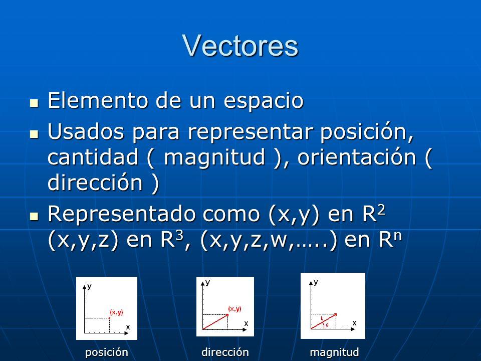 Vectores Elemento de un espacio Elemento de un espacio Usados para representar posición, cantidad ( magnitud ), orientación ( dirección ) Usados para