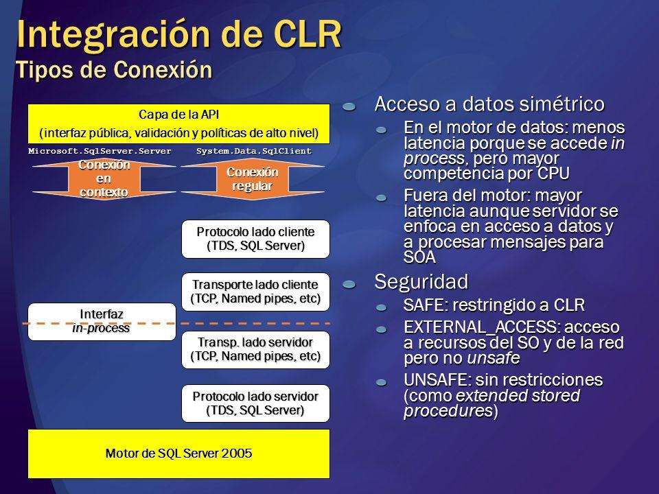 Interfaz in-process Integración de CLR Tipos de Conexión Capa de la API (interfaz pública, validación y políticas de alto nivel) Conexión en contexto