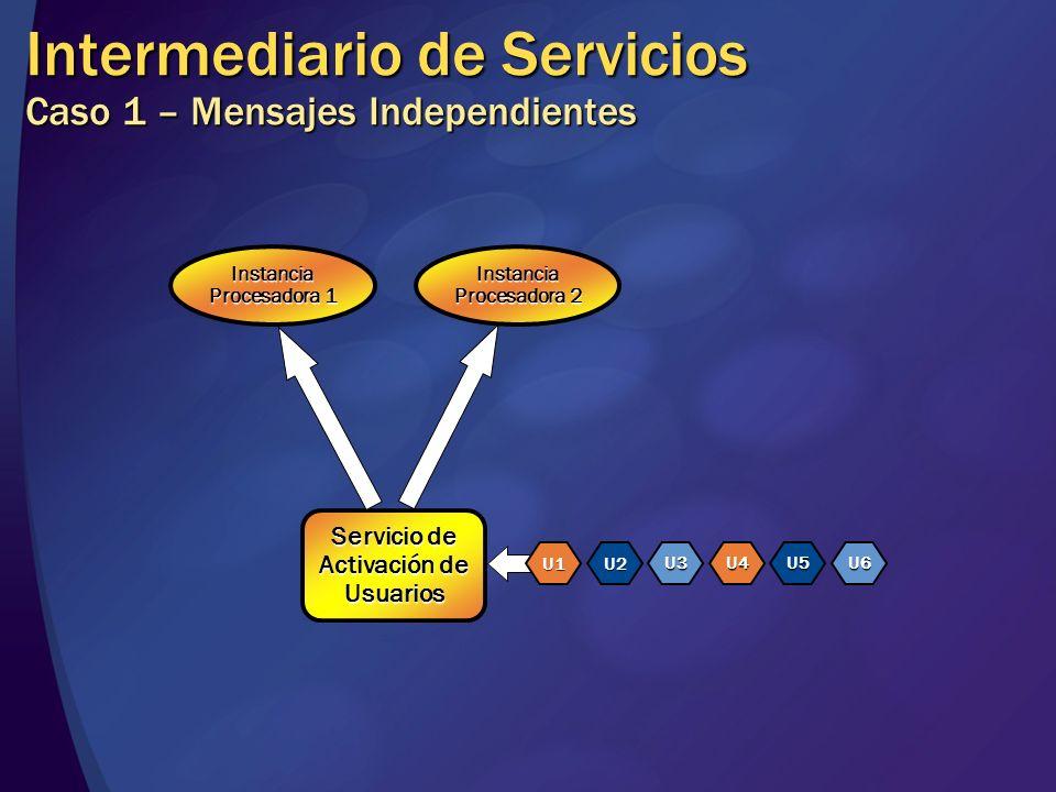Intermediario de Servicios Caso 1 – Mensajes Independientes Servicio de Activación de Usuarios Instancia Procesadora 1 Instancia Procesadora 2 U1U2 U3
