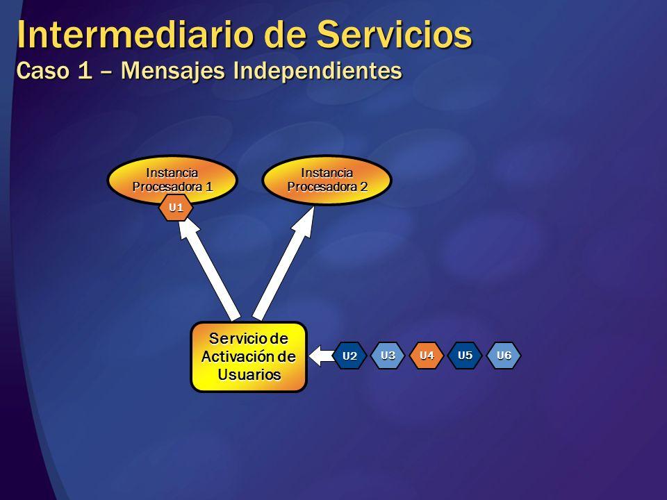 Intermediario de Servicios Caso 1 – Mensajes Independientes Servicio de Activación de Usuarios Instancia Procesadora 1 Instancia Procesadora 2 U2 U3U4
