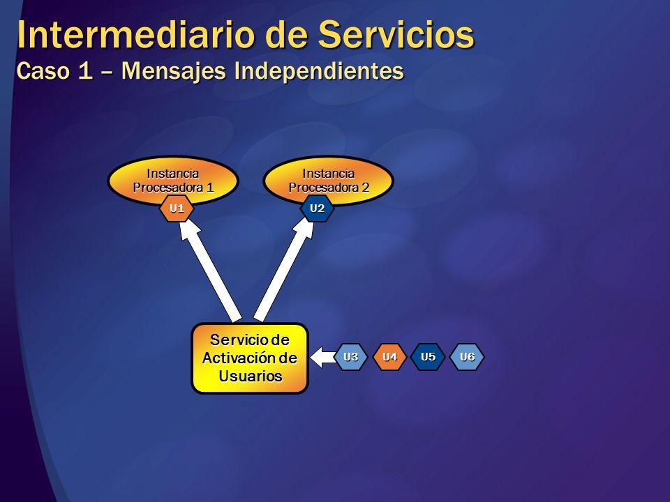 Intermediario de Servicios Caso 1 – Mensajes Independientes Servicio de Activación de Usuarios Instancia Procesadora 1 Instancia Procesadora 2 U3U4U5U