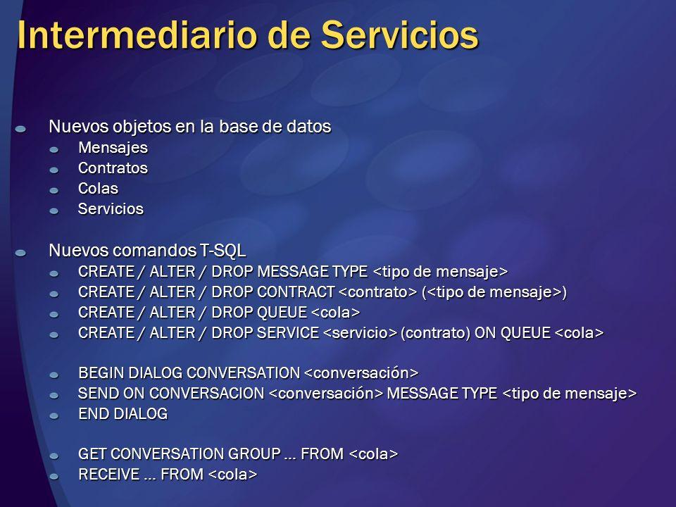 Intermediario de Servicios Nuevos objetos en la base de datos MensajesContratosColasServicios Nuevos comandos T-SQL CREATE / ALTER / DROP MESSAGE TYPE