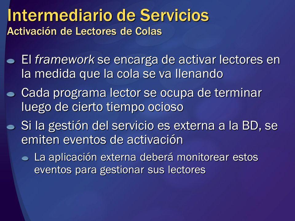 Intermediario de Servicios Activación de Lectores de Colas El framework se encarga de activar lectores en la medida que la cola se va llenando Cada pr